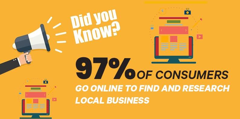 Website related Facts| Sasti Website